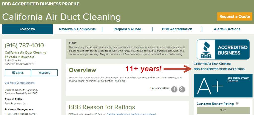 Over 11 years complaint free with the BBB